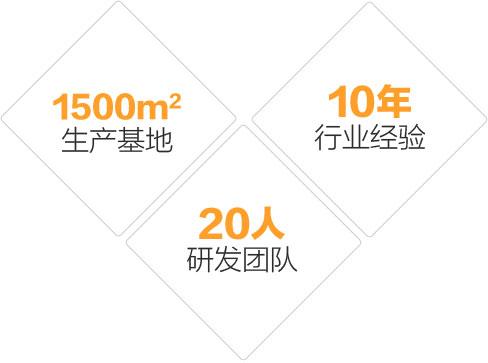 10年经验,1500平方生产基地,20人研发团队